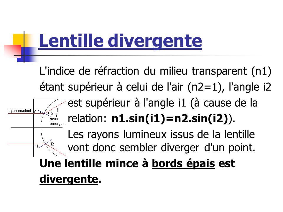 Lentille divergente L indice de réfraction du milieu transparent (n1)