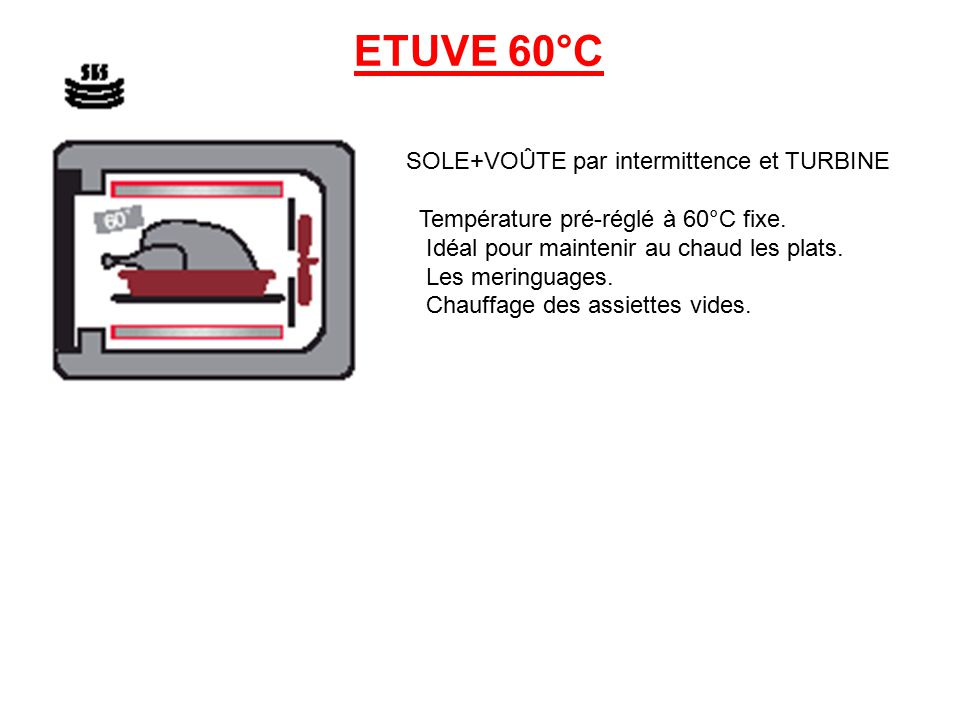 ETUVE 60°C SOLE+VOÛTE par intermittence et TURBINE
