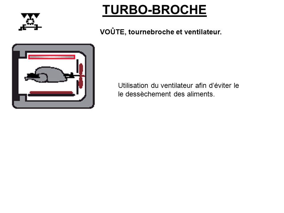TURBO-BROCHE VOÛTE, tournebroche et ventilateur.