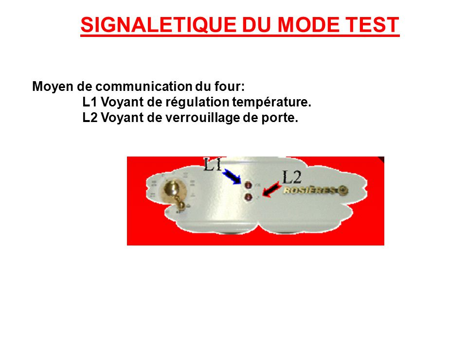 SIGNALETIQUE DU MODE TEST