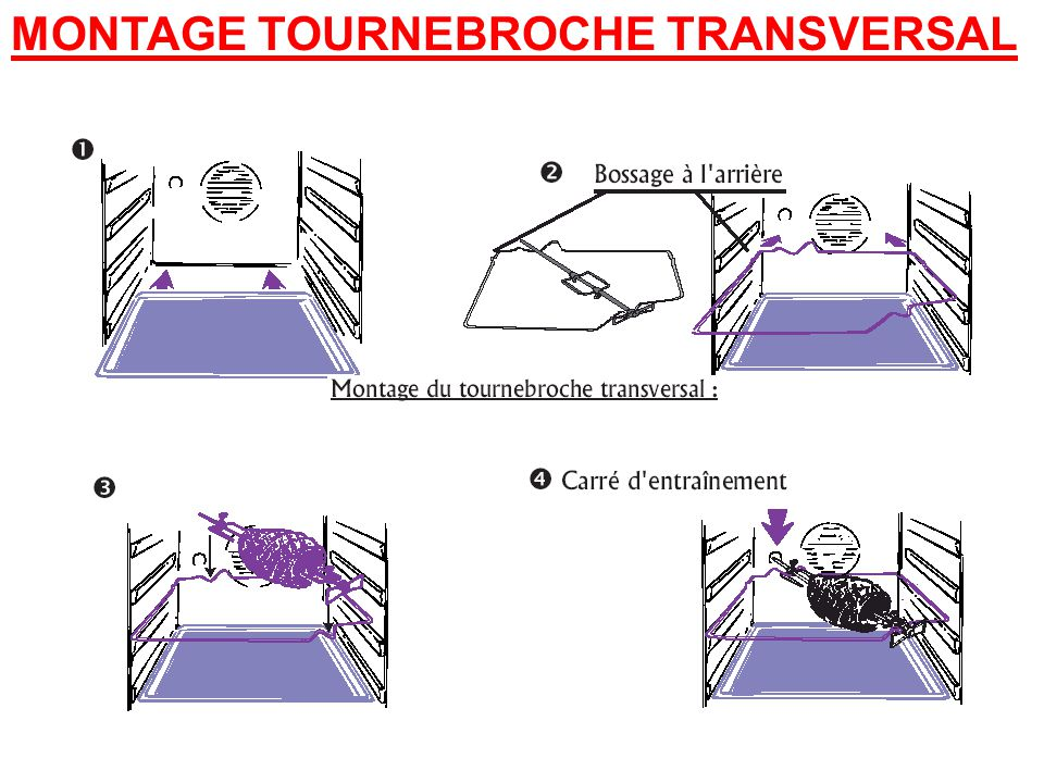 MONTAGE TOURNEBROCHE TRANSVERSAL