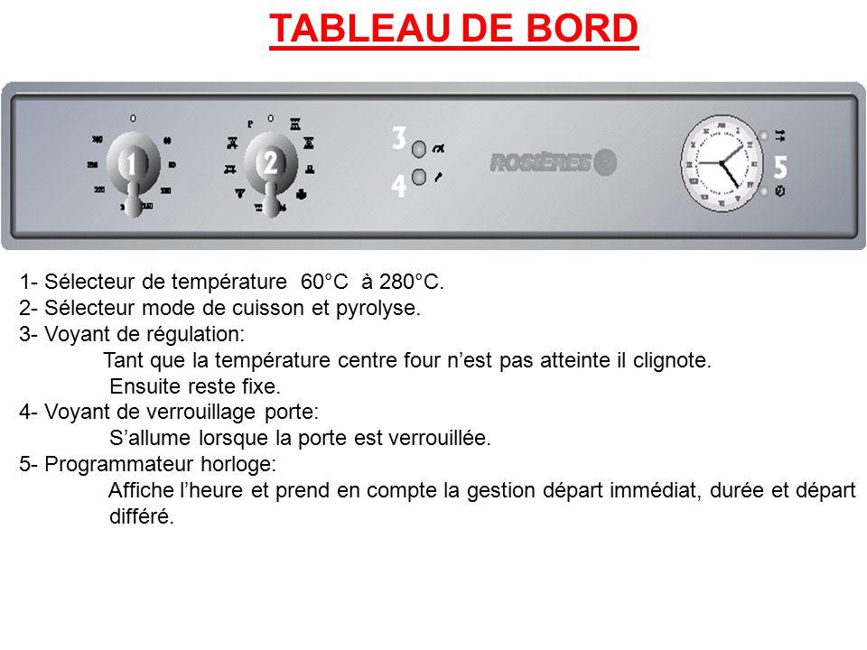 TABLEAU DE BORD 1- Sélecteur de température 60°C à 280°C.