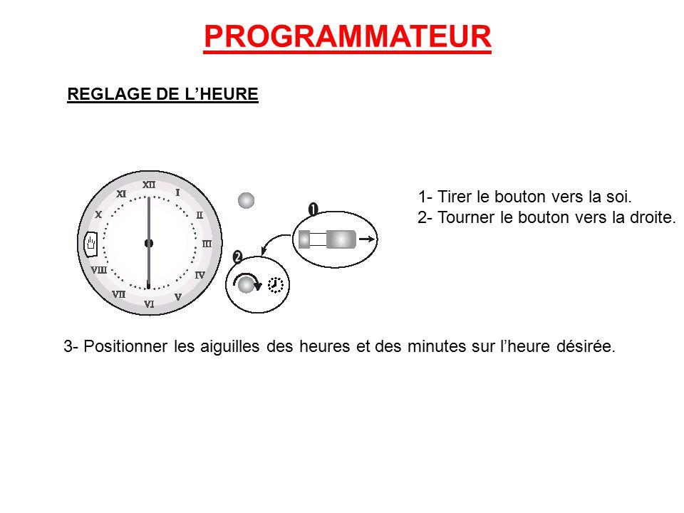 PROGRAMMATEUR REGLAGE DE L'HEURE 1- Tirer le bouton vers la soi.
