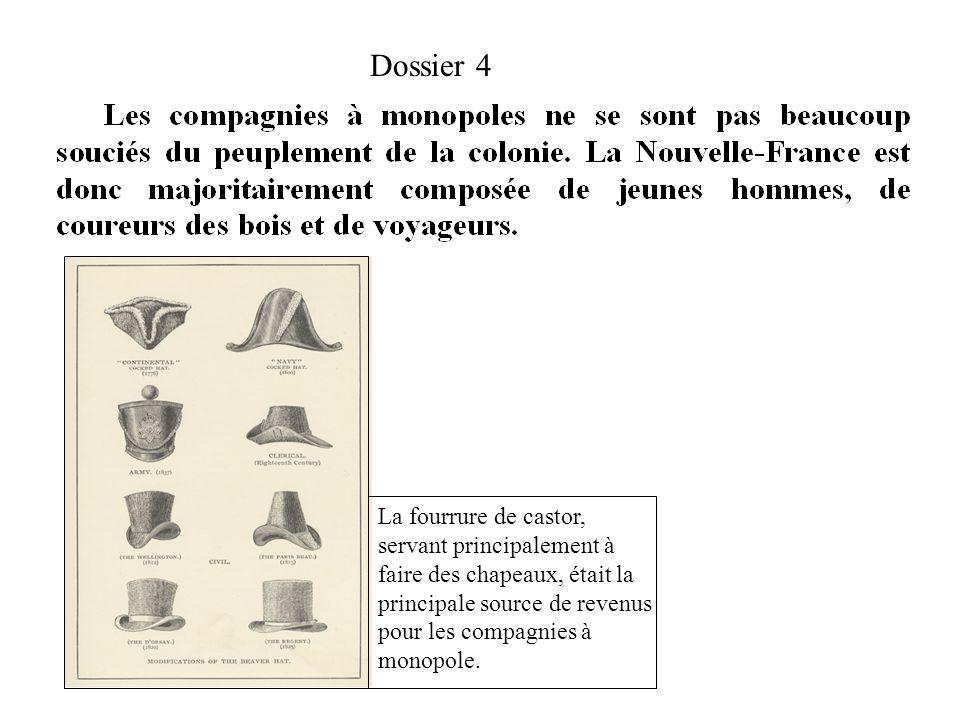 Dossier 4 La fourrure de castor, servant principalement à faire des chapeaux, était la principale source de revenus pour les compagnies à monopole.