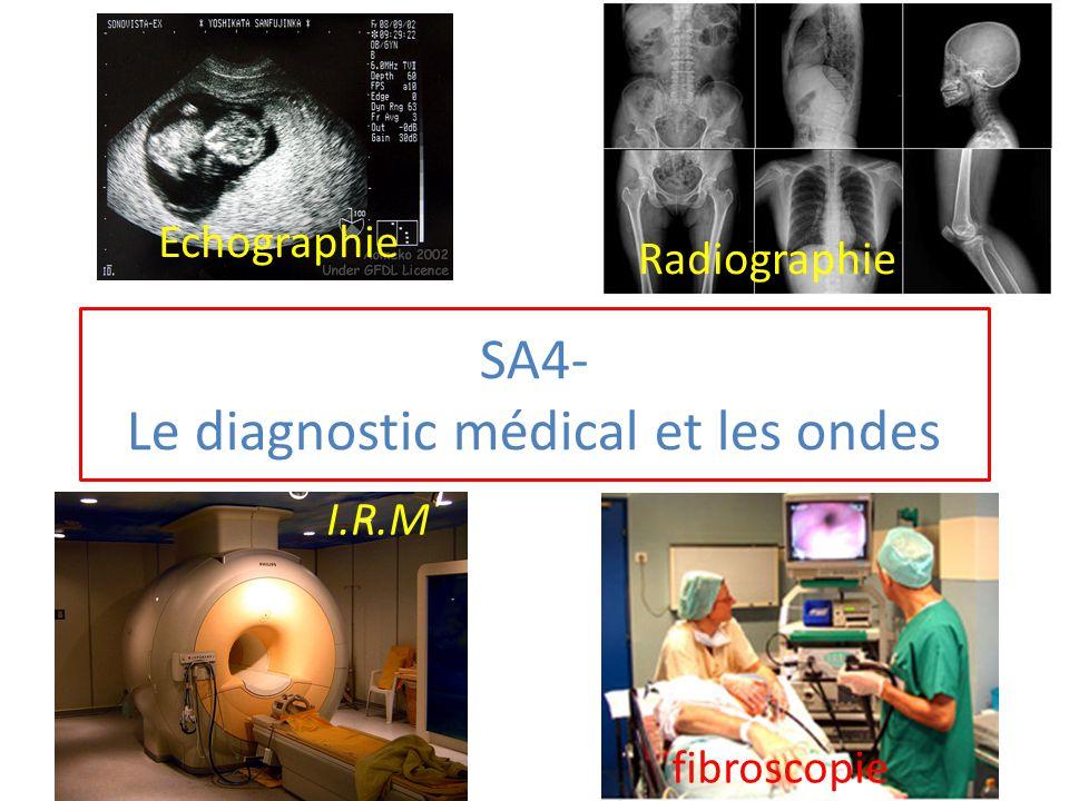 Sa4 le diagnostic m dical et les ondes ppt video online - Le sel et les ondes negatives ...