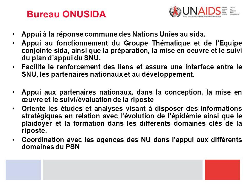 plan d appui des nations unies 224 la lutte contre le sida ppt t 233 l 233 charger