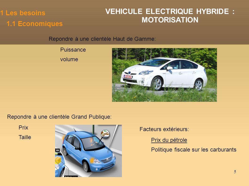 vehicule electrique hybride motorisation ppt video online t l charger. Black Bedroom Furniture Sets. Home Design Ideas