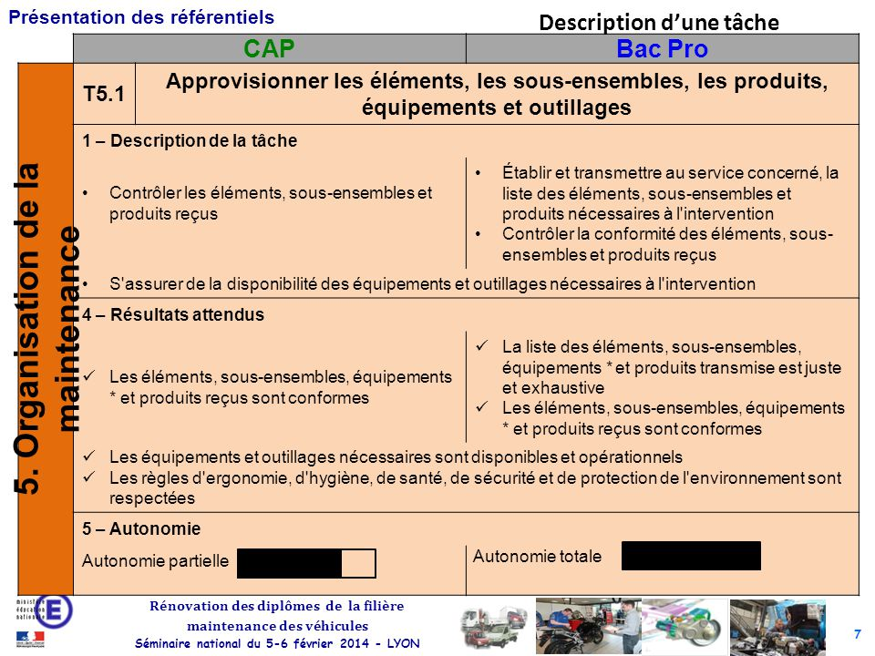 description of a maintenance organisation Job description maintenance manager arh tiger program  inspected and certified in compliance with either the airbus maintenance organisation exposition.