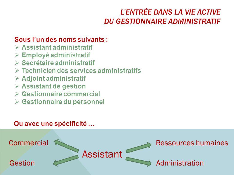 Assistant L'ENTRÉE DANS LA VIE ACTIVE DU GESTIONNAIRE ADMINISTRATIF