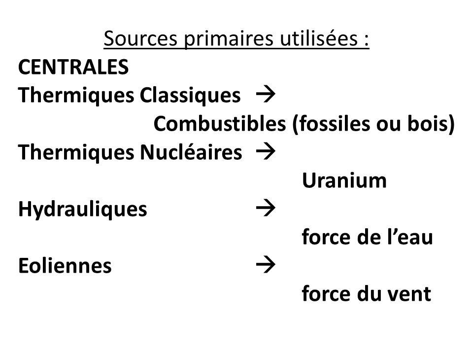 Sources primaires utilisées :