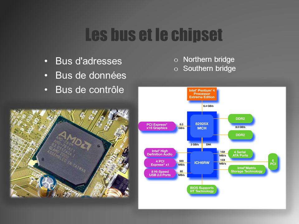 Les bus et le chipset Bus d adresses Bus de données Bus de contrôle