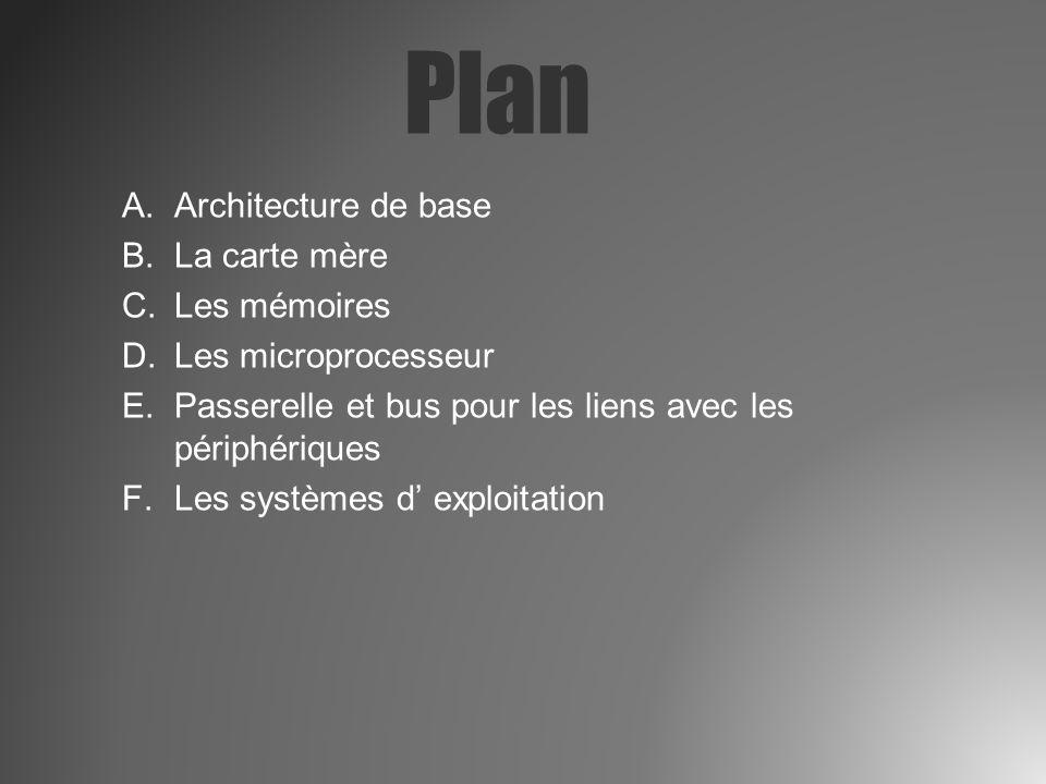 Plan Architecture de base La carte mère Les mémoires