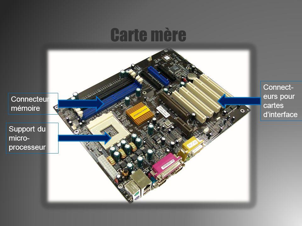 Carte mère Connect-eurs pour cartes d'interface Connecteurs mémoire