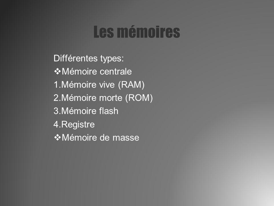 Les mémoires Différentes types: Mémoire centrale Mémoire vive (RAM)