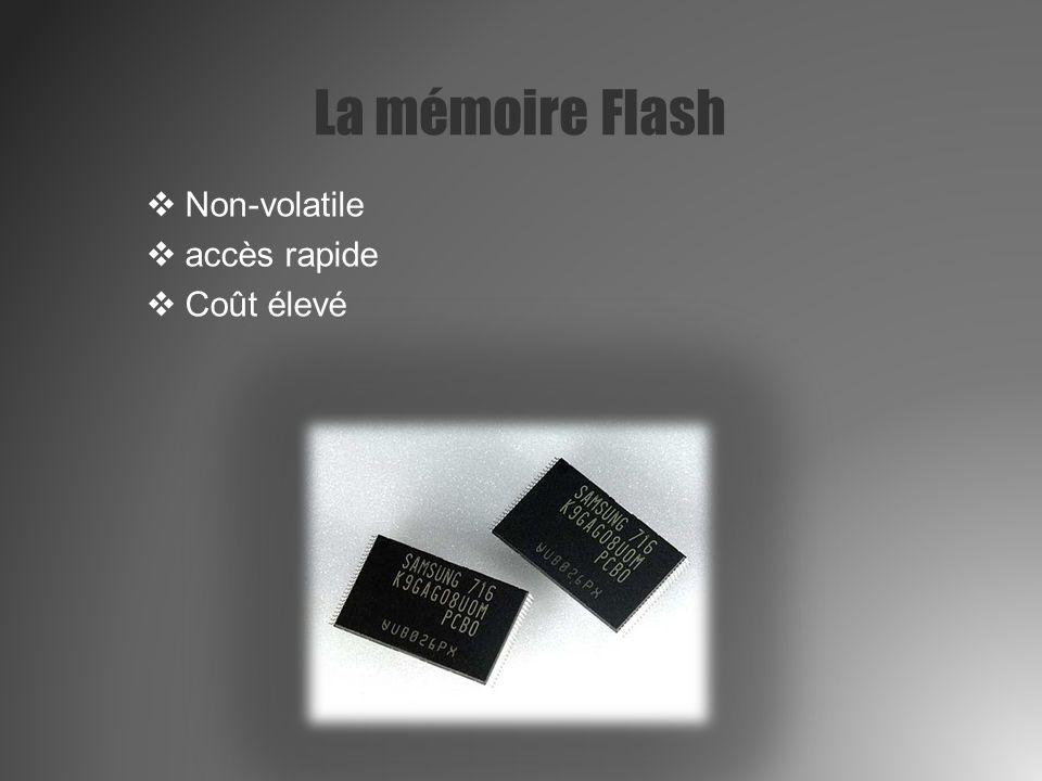 La mémoire Flash Non-volatile accès rapide Coût élevé