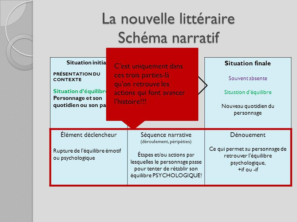 La nouvelle littéraire Schéma narratif