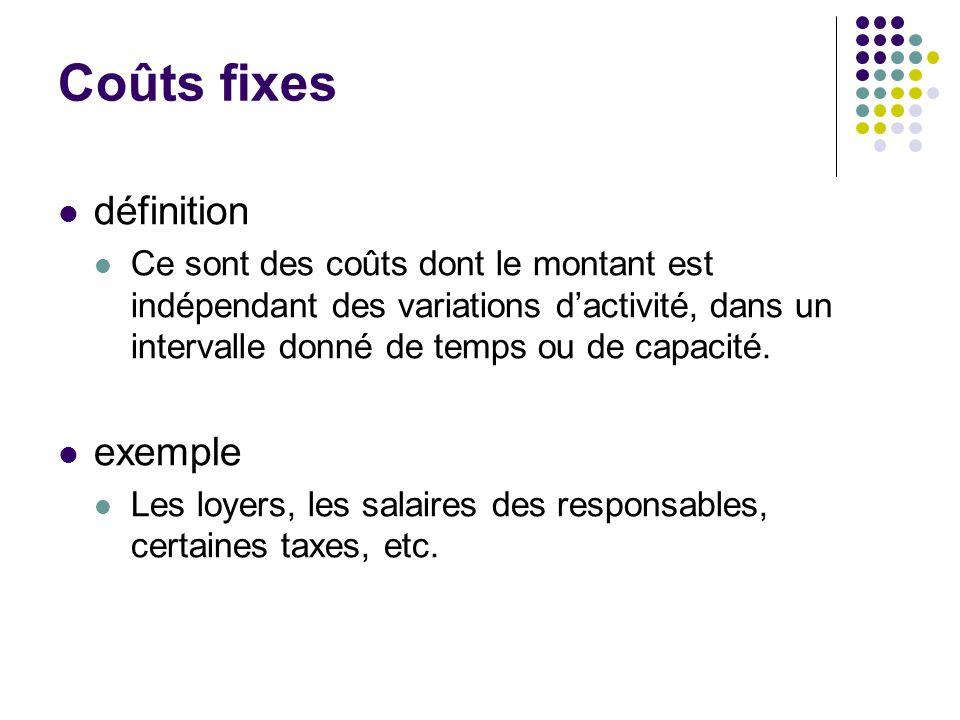 Coûts fixes définition exemple