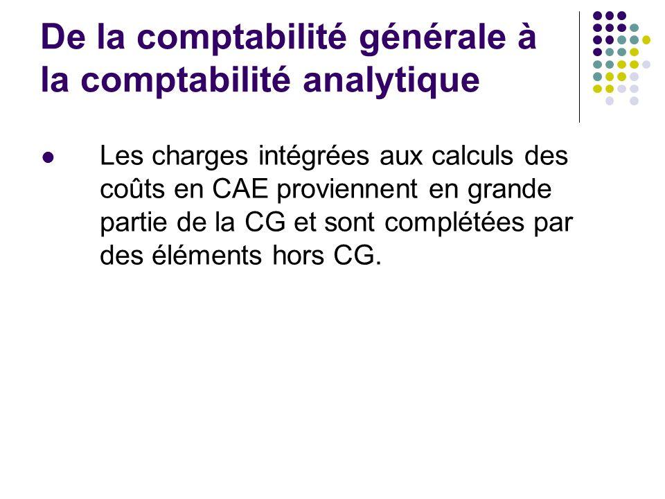 De la comptabilité générale à la comptabilité analytique