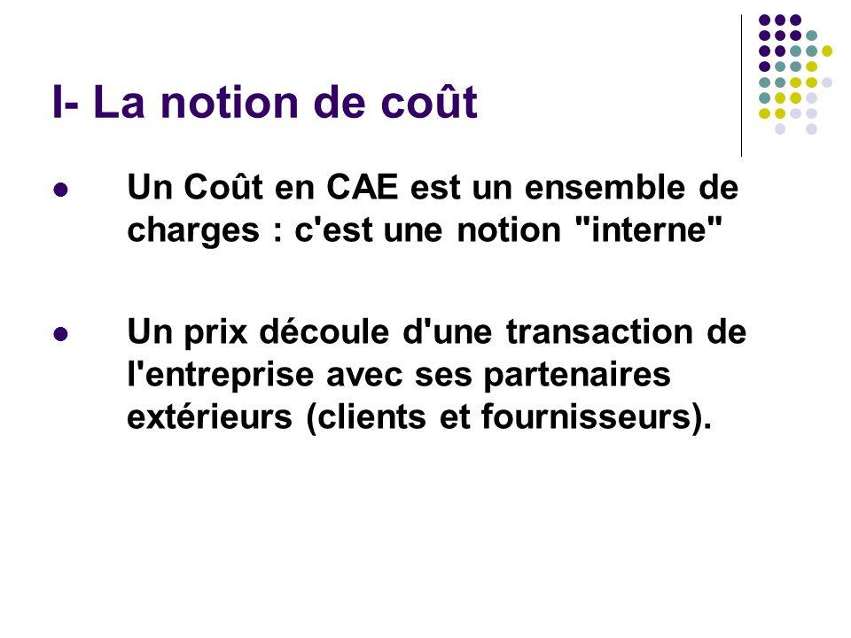 I- La notion de coût Un Coût en CAE est un ensemble de charges : c est une notion interne