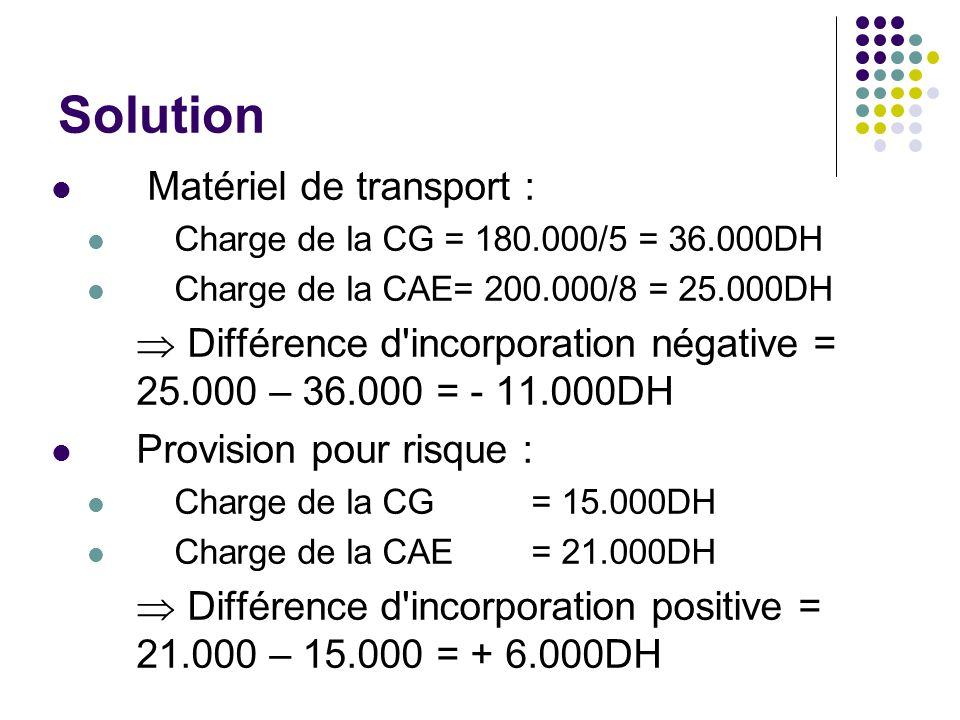 Solution Matériel de transport :