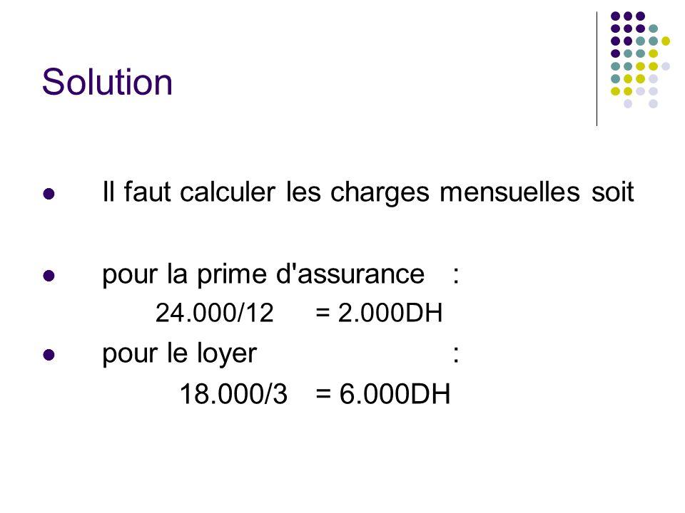 Solution Il faut calculer les charges mensuelles soit