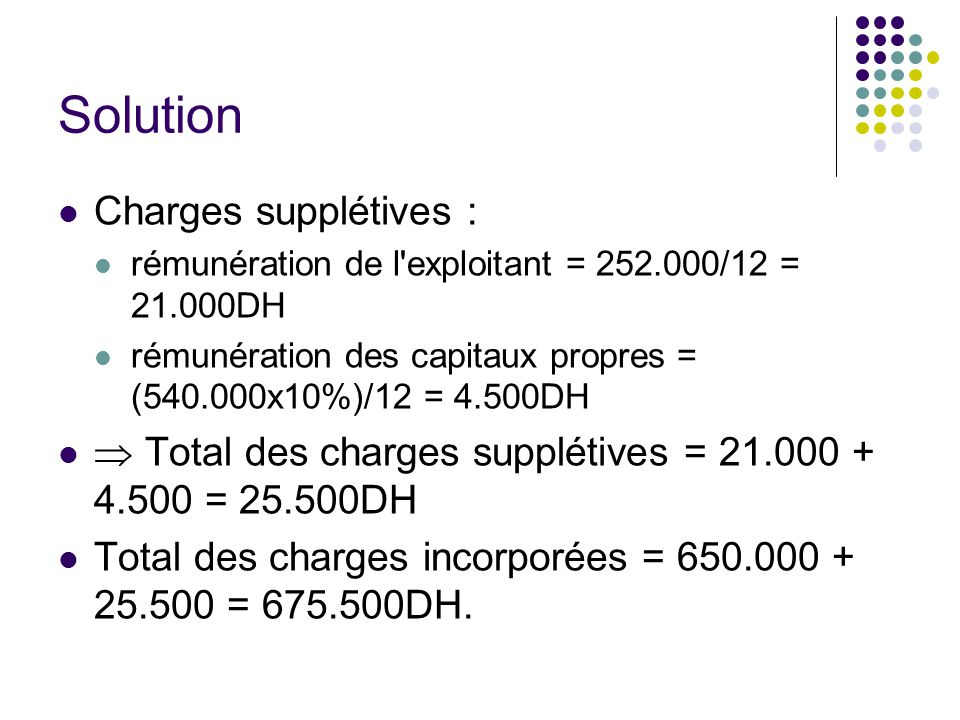 Solution Charges supplétives :