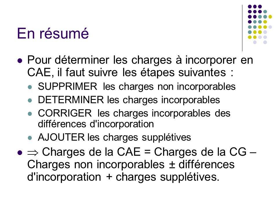 En résumé Pour déterminer les charges à incorporer en CAE, il faut suivre les étapes suivantes : SUPPRIMER les charges non incorporables.