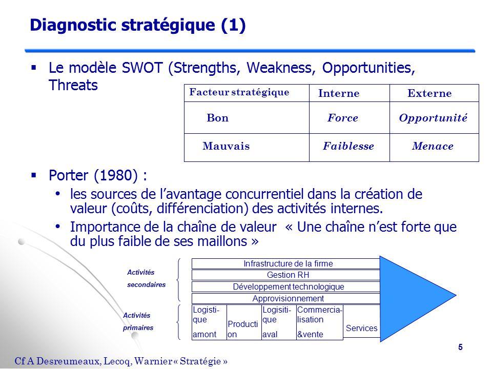 Le si dans la strat gie de l entreprise l ments d analyse ppt t l charger - Creation de valeur porter ...