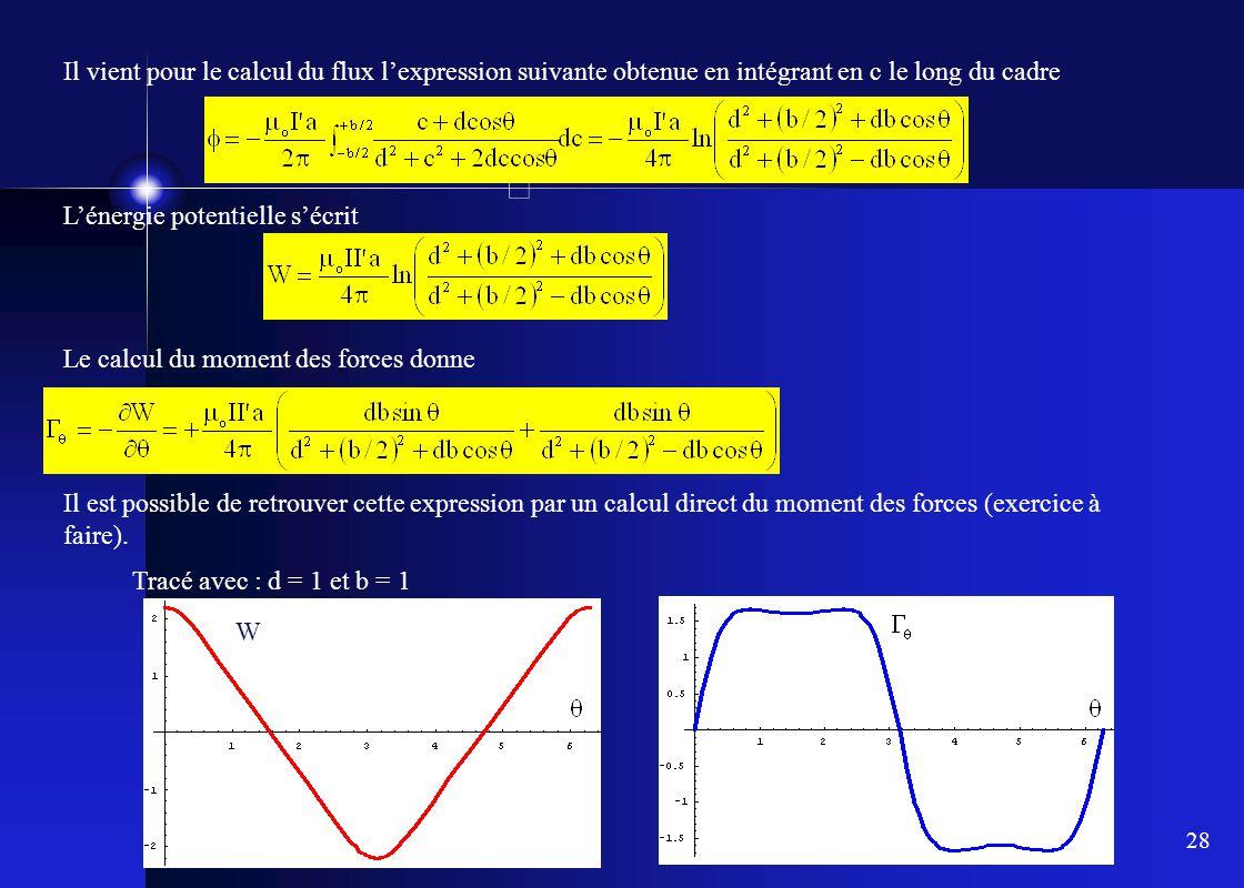 B iii loi de laplace b iii 1 charges en mouvement dans un champ magn tique consid rons une - Direct energie simulation ...