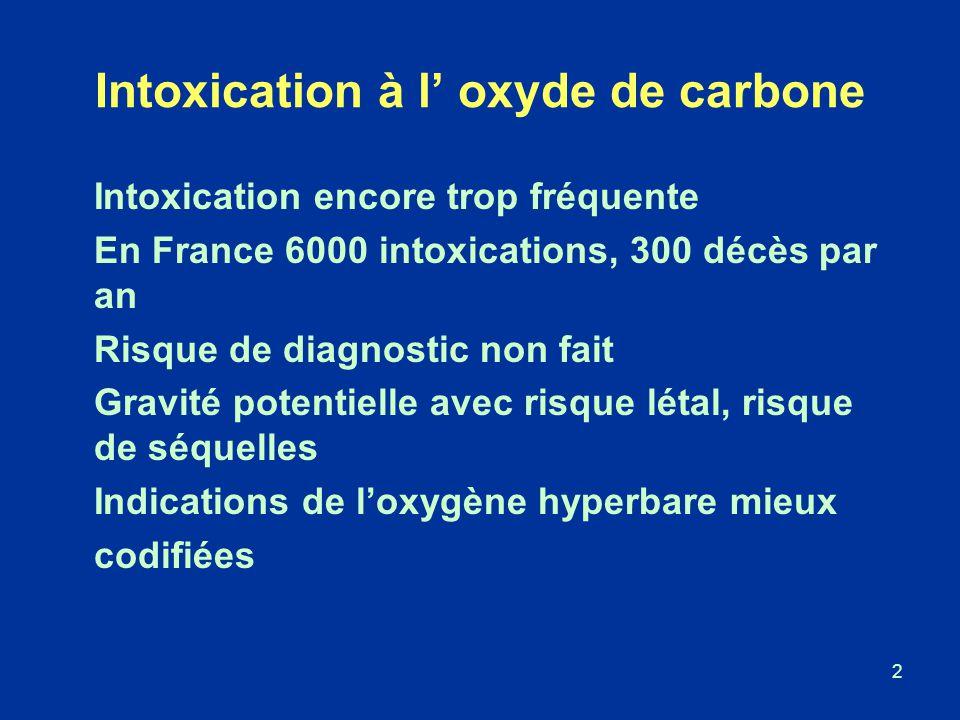 Intoxications au monoxyde de carbone ppt t l charger - Oxyde de carbone ...