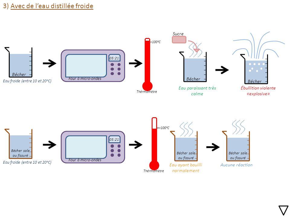 Exp rience 1 l eau surchauff e au four micro ondes - Eau distillee ou demineralisee ...