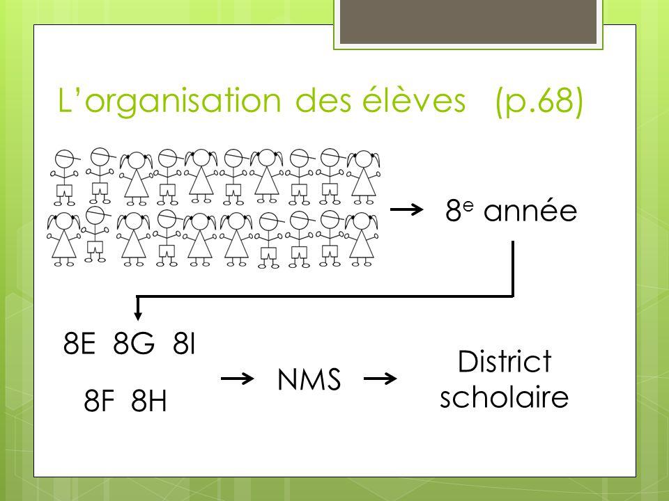L'organisation des élèves (p.68)