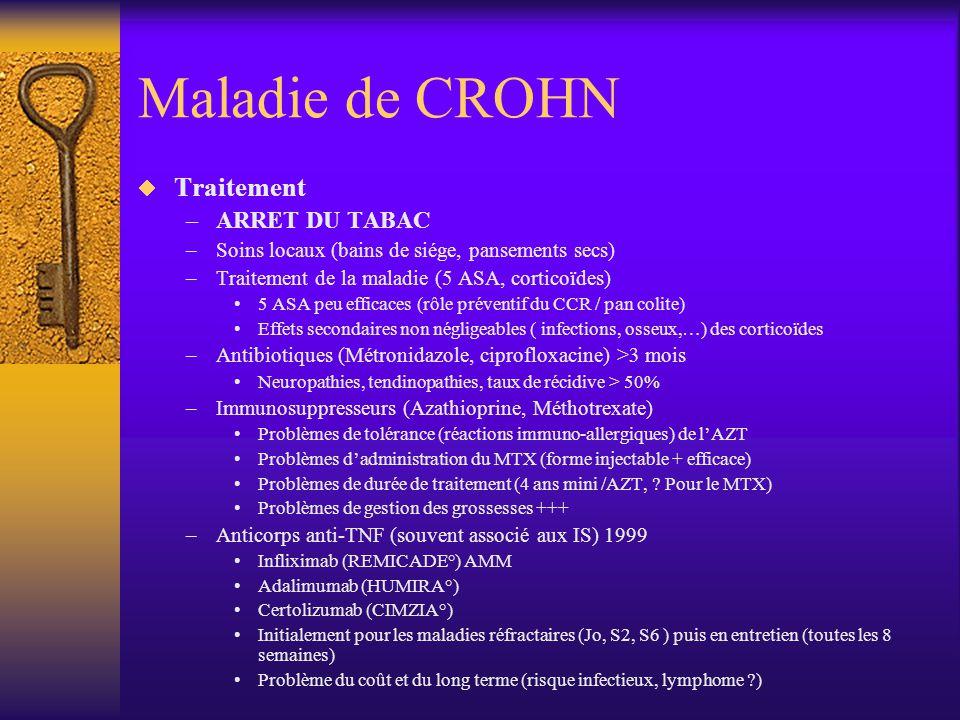 Maladie de CROHN Traitement ARRET DU TABAC
