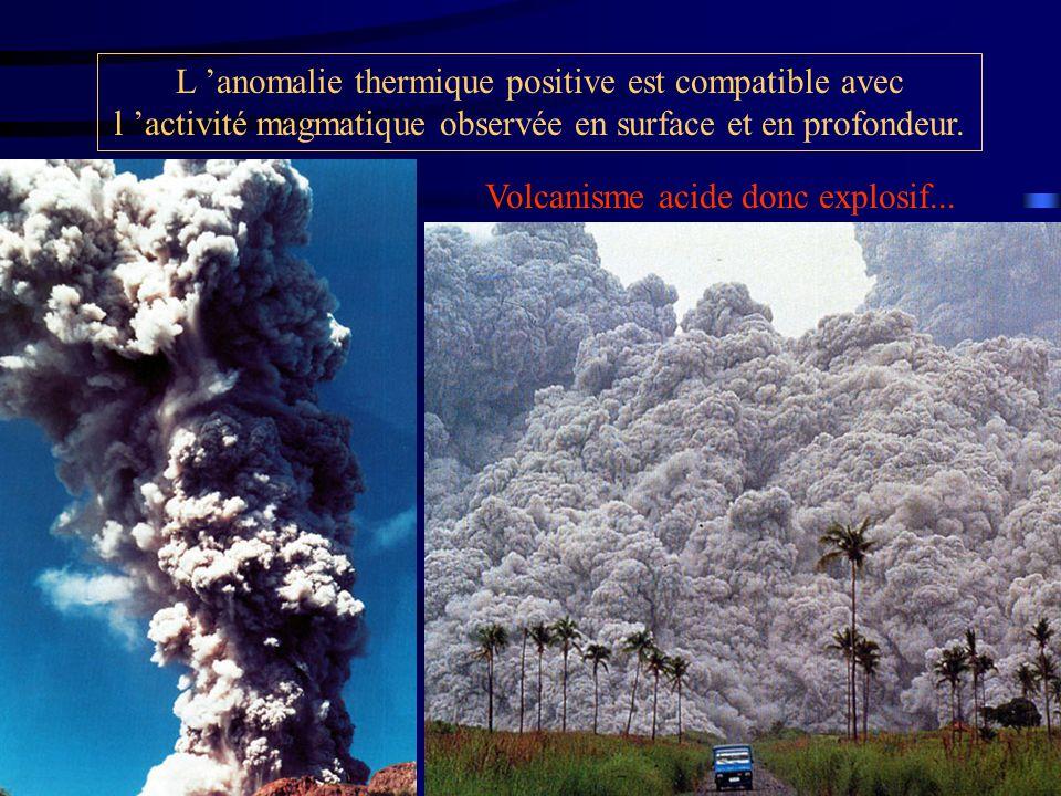 Volcanisme acide donc explosif...