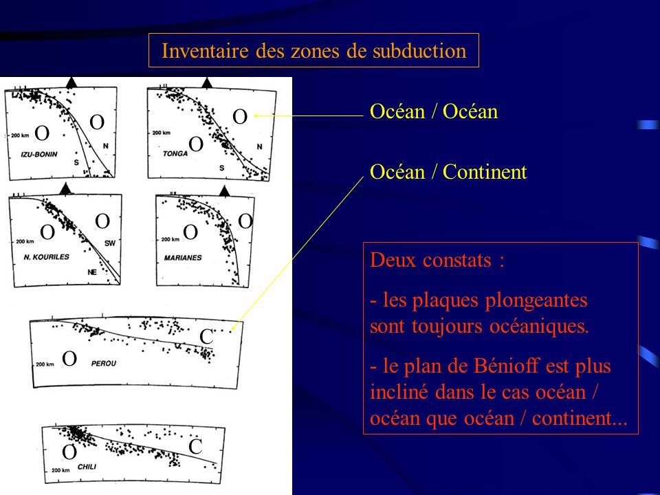Inventaire des zones de subduction