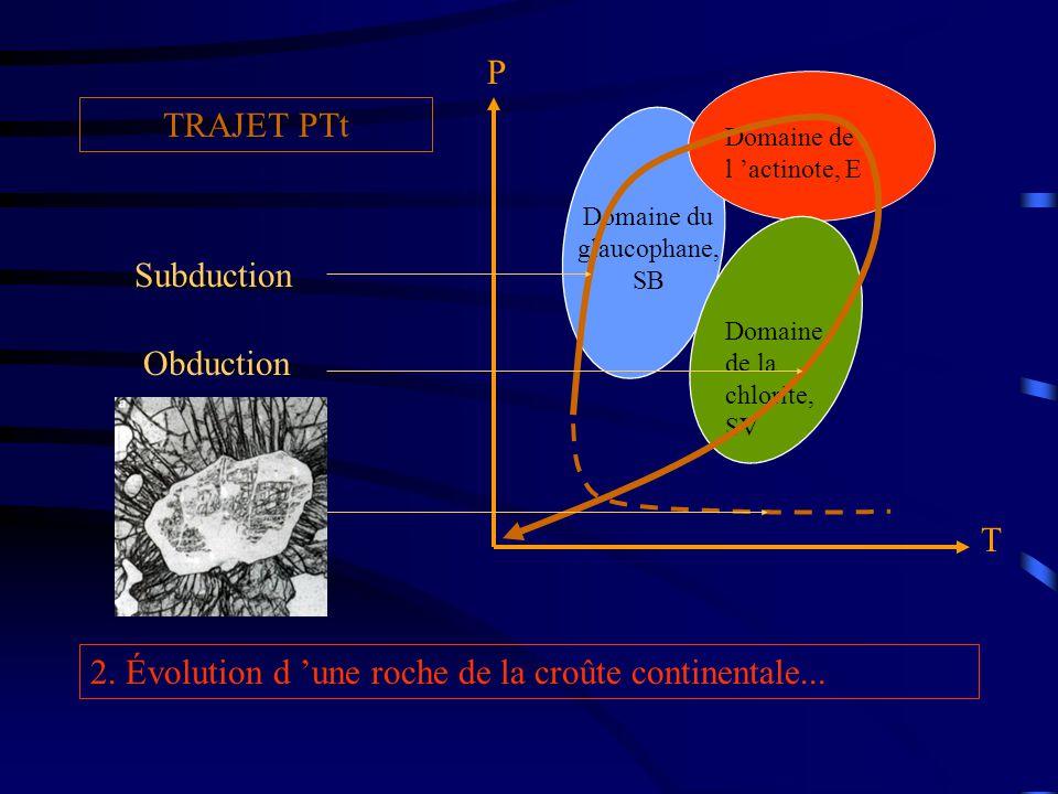 Domaine du glaucophane, SB