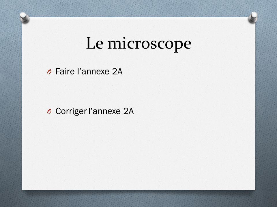 Le microscope Faire l'annexe 2A Corriger l'annexe 2A