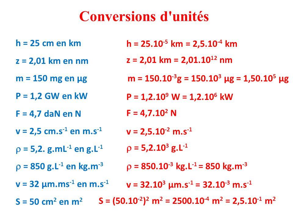 Conversions d unités h = 25 cm en km h = 25.10-5 km = 2,5.10-4 km