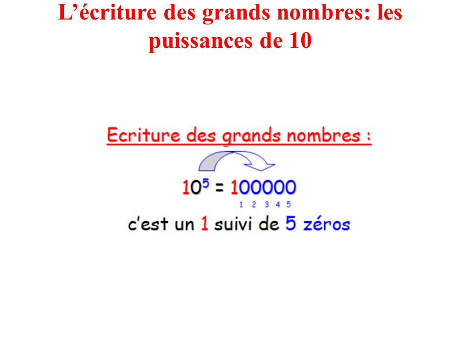 L'écriture des grands nombres: les puissances de 10