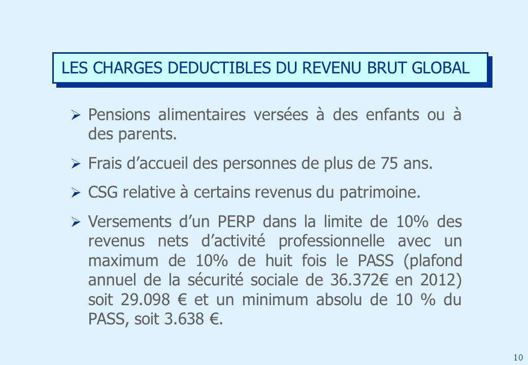 Fiscalite mai 2014 fiducial sofiral martine dubus ppt - Plafond annuel de la securite sociale 2014 ...