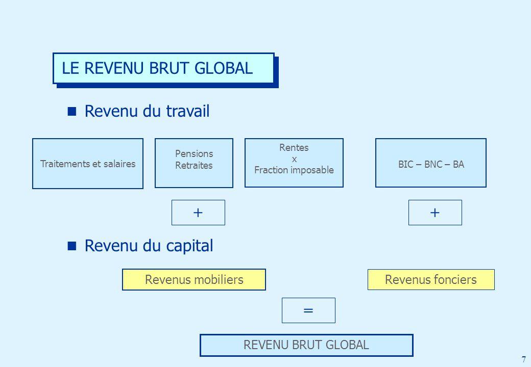 revenus brut global