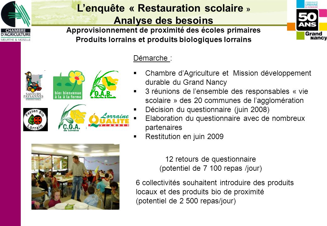 Restauration collective approvisionnement local ppt for Societe de restauration collective scolaire