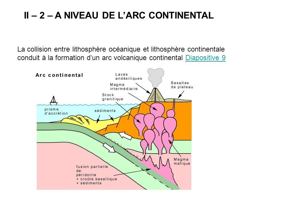 II – 2 – A NIVEAU DE L'ARC CONTINENTAL