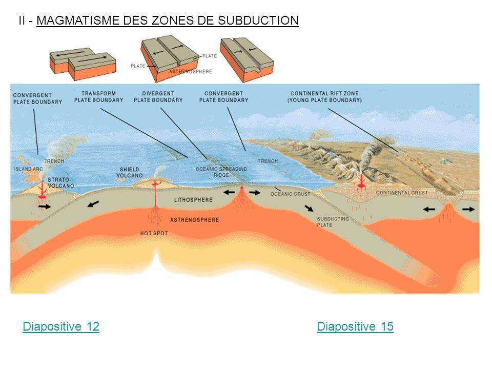 II - MAGMATISME DES ZONES DE SUBDUCTION