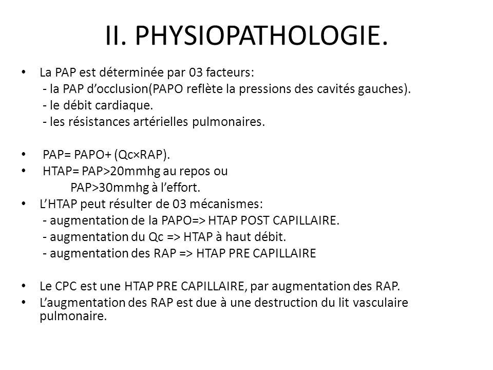 II. PHYSIOPATHOLOGIE. La PAP est déterminée par 03 facteurs:
