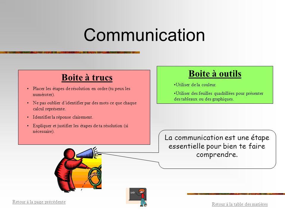 Communication Boite à outils Boite à trucs