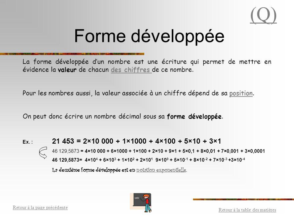 (Q) Forme développée.