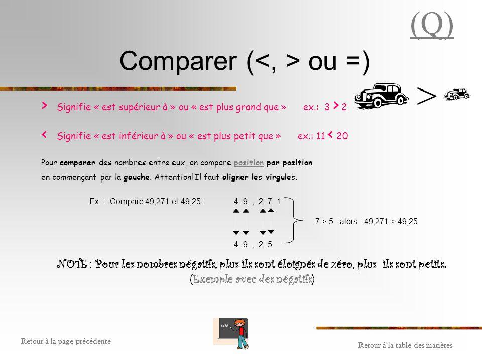 Comparer (<, > ou =)