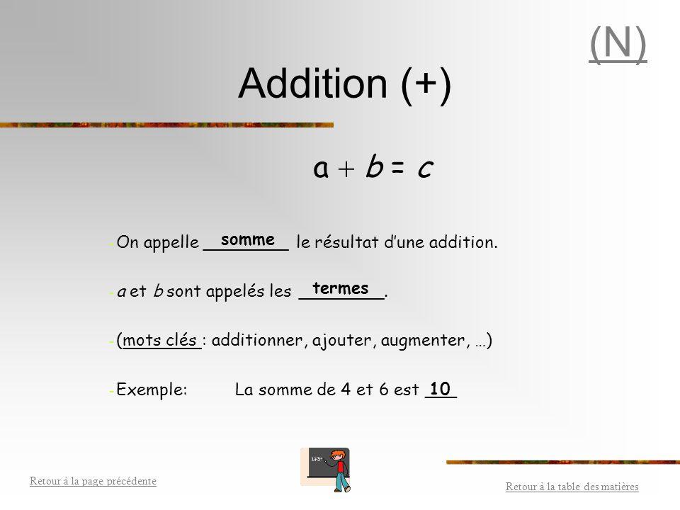 (N) Addition (+) a  b = c. On appelle ________ le résultat d'une addition. a et b sont appelés les ________.
