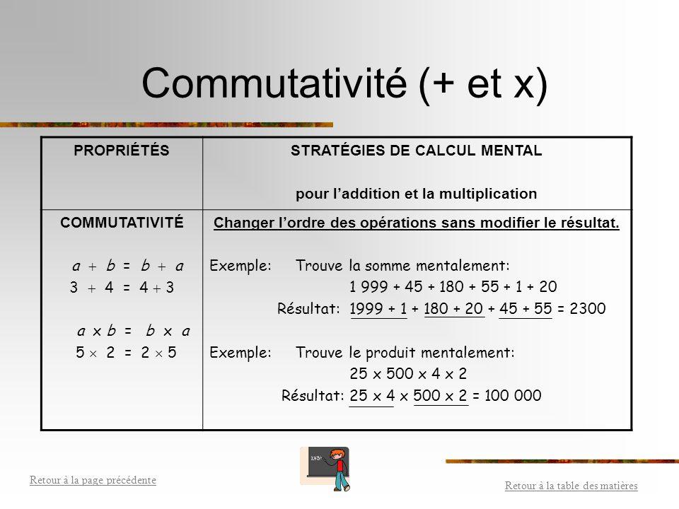 Commutativité (+ et x) PROPRIÉTÉS STRATÉGIES DE CALCUL MENTAL